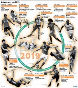 el-calendario-de-los-principales-eventos-deportivos-de-2019